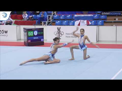 REPLAY: 2017 ACRO Europeans - Juniors qualifications day 2