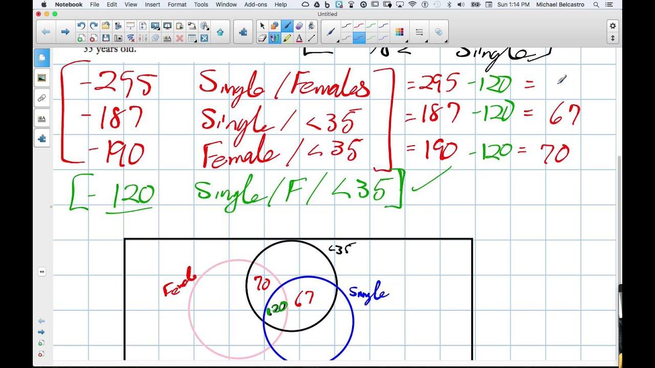 Venn diagrams grade 12 data management lesson 3 2 1 24 16 youtube venn diagrams grade 12 data management lesson 3 2 1 24 16 pooptronica