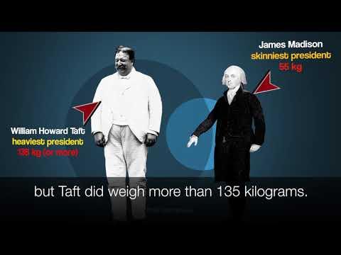 America's Presidents - William Howard Taft