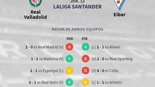 Previa Real Valladolid vs Eibar - Jornada 12 - LaLiga Santander 2018 - Pronósticos y horarios