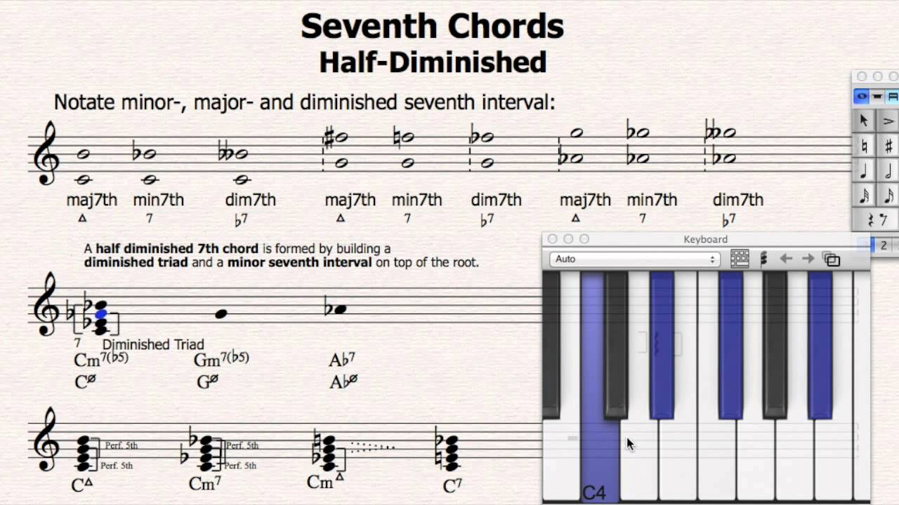 137 The Half Diminished Seventh Chord The Music Theory Course