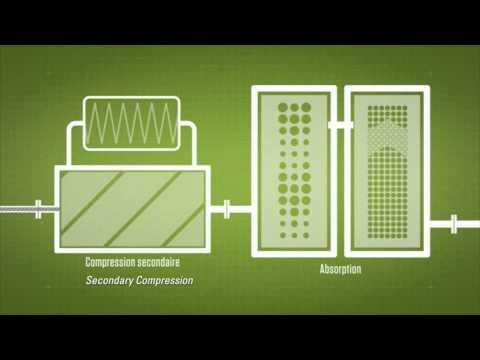 Caterpillar Powers Quebec LEED Platinum Renewable Energy Plant