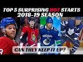 Top 5 NHL Players HOT Starts 2018-19