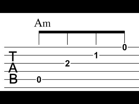 Как читать табулатуры (табы) в программе Guitar Pro