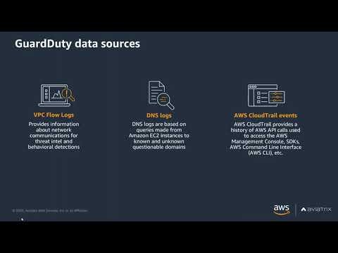 Optimize Network Availability, Security, and Automation on AWS