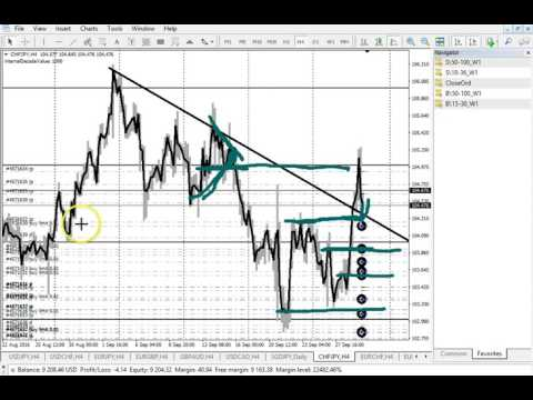 Forex Demo   9 29 2016