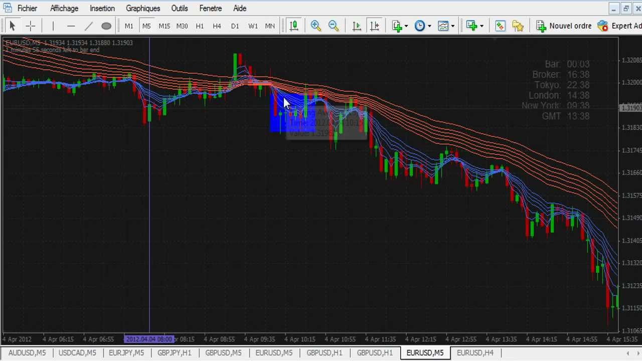 Forexagone forex