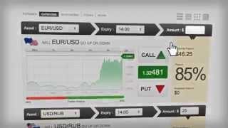 Seriöse Broker für den Handel mit binären Optionen - GOptions, Plus500, 24Option, Banc de Swiss
