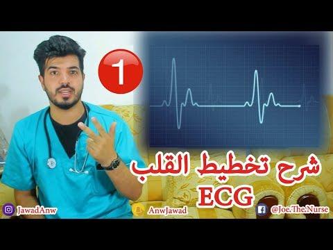 شرح تخطيط القلب بالتفصيل ECG  | الحلقة الاولى