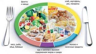 Режим правильного питания.