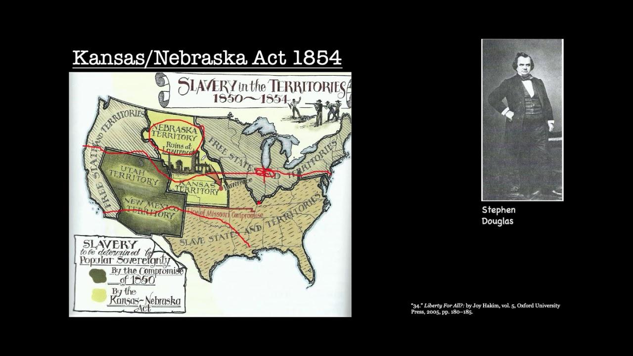 how did the north react to the kansas-nebraska act