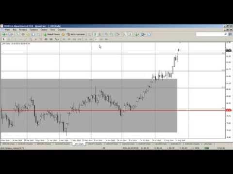 Среднесрочный анализ валютных курсов на Форекс от 25.08.2014