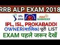 RRB ALP /GROUP D / IPL, ISL, PROKABADDI owner name रट लो