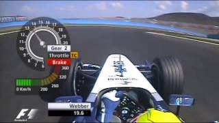 f1 2005 williams bmw fw27 onboard engine sounds