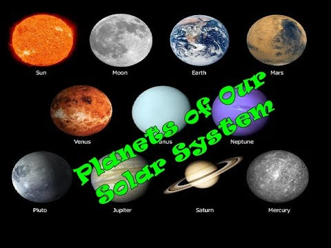 Planets Of Our Solar System | Science | Games Kids