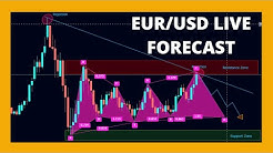 EUR/USD Live Forecast With The Help of Pure Price Action    Trading Trick    Forex Strategy