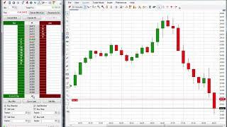 $4,225 Day Trading Dow Jones (YM) 01-23-19