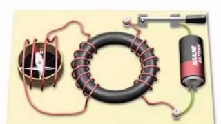 Эксперимент Фарадея с индукцией магнитного поля, ч. 1