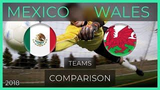 MEXICO - WALES | Football Teams Comparison