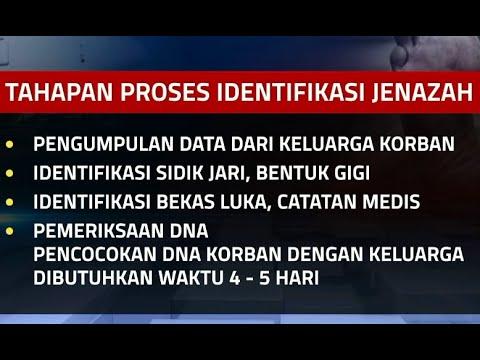 Ini Tahapan Proses Identifikasi Jenazah oleh DVI Mp3