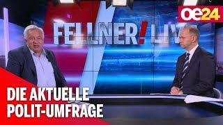 Fellner! Live: Die aktuelle Polit-Umfrage