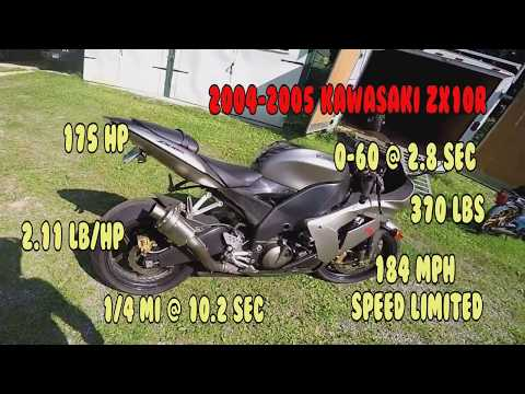 ZX10R 2004 2005  Mini Review and ride. Still my favorite sportbike to date