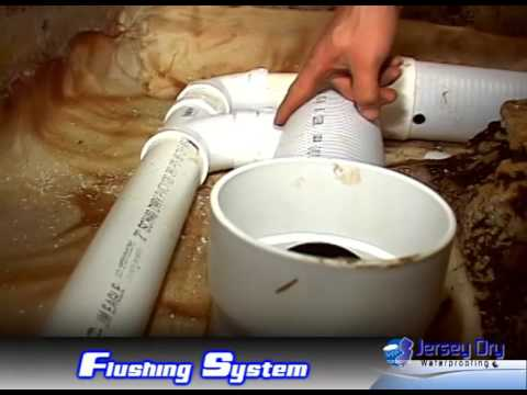 Interior Water Management System