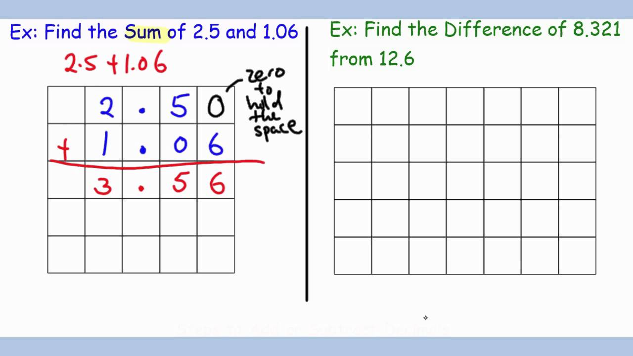Worksheet How Do You Add Decimals adding and subtracting decimals algorithms youtube algorithms