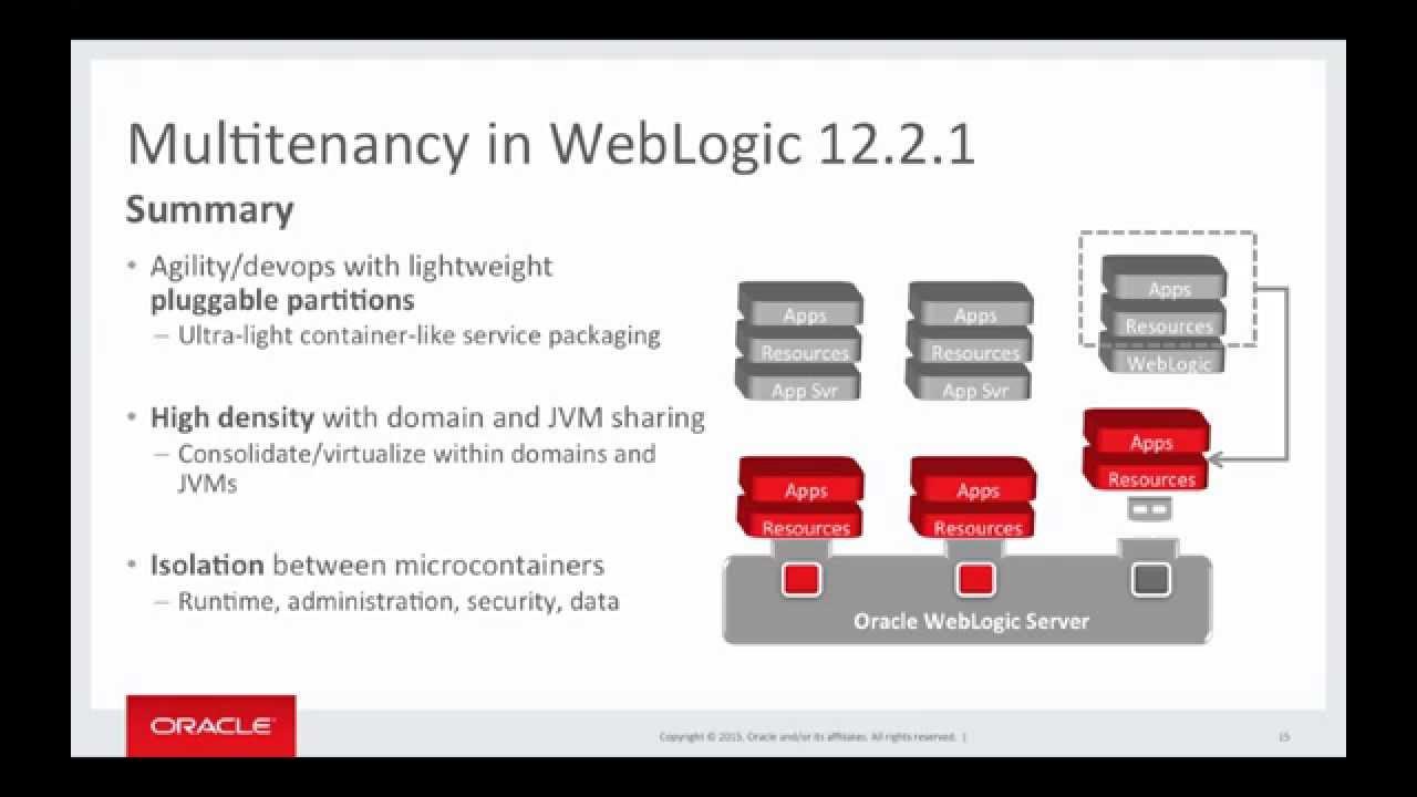 intro to multitenancy in weblogic server 12 2 1 youtube