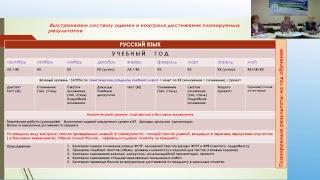 Собрание членов РМО учителей русского языка и литературы с видеотрансляцией в форме Круглого стола