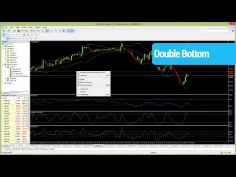 15 Minute Strategy  with Trading Patterns – Live Trading Video –
