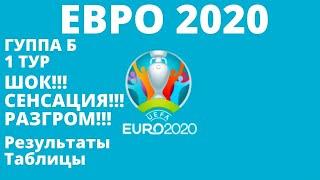 Футбол Евро 2020 Группа Б Тур 1 итог и результаты Чемпионат Европы по футболу 2020