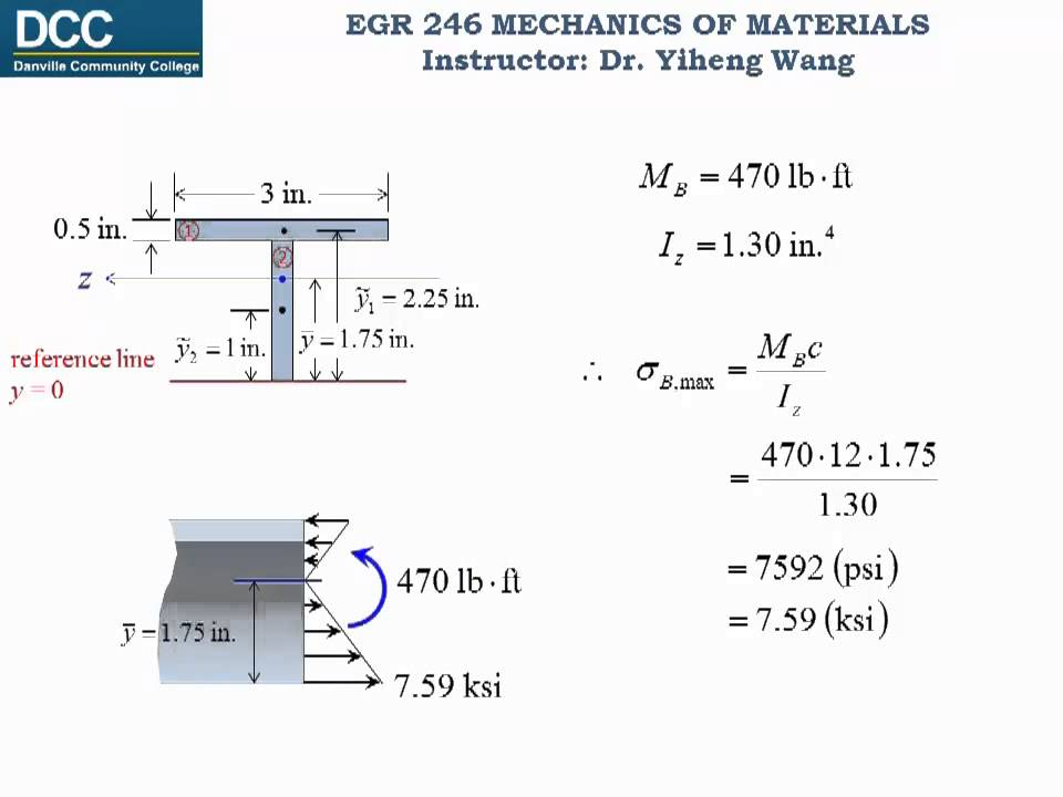 lecture on strength of materials Strength of materials, som notes for exam preparations, pdf free download classroom notes, engineering exam notes, previous year questions for engineering, pdf free download.