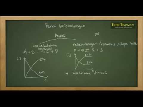 Belajar Kimia : Materi dan Contoh Reaksi Kesetimbangan Part 1