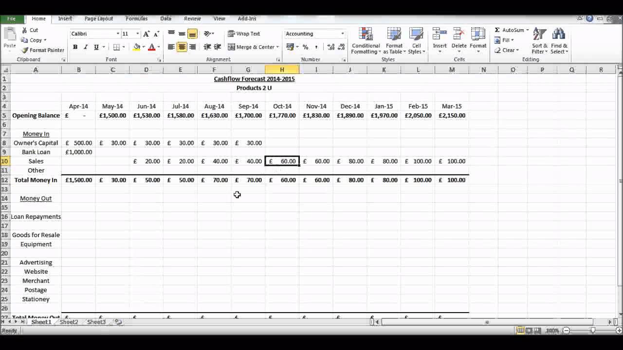 How To Create A Cash Flow Forecast Using Microsoft Excel Basic Cashflow Forecast