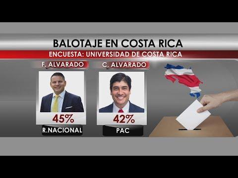 Encuesta revela que Fabricio Alvarado lidera preferencias para balotaje en Costa Rica