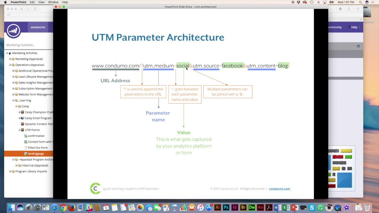 Using UTM Parameters in Marketo | Condurrio