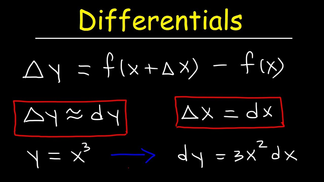 Download Differentials and Derivatives - Local Linearization
