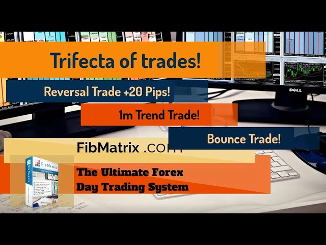 3 Live Trades Reversal, Trend and Bounce Trades Using FibMatrix Automated Forex Trading Software