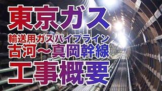 東京ガス|輸送用ガスパイプライン「古河~真岡幹線」工事概要