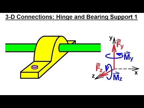 Mechanical Engineering: Equilibrium of Rigid Bodies (28 of 32) 3-D: Hinge & Bearing Support 1