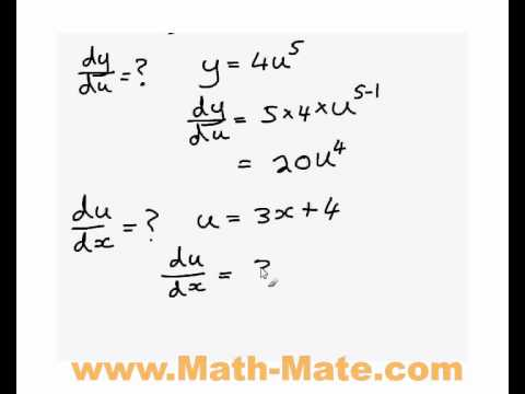 The Chain Rule (Calculus)