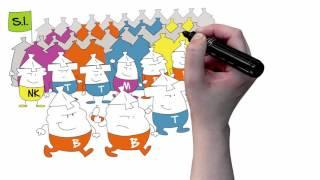 SANOFI - Qu'est-ce que la vaccination ? - La vidéo dessinée selon Toolearn
