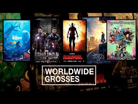 Top 10 Highest Grossing Movies of 2017 | Must Watch