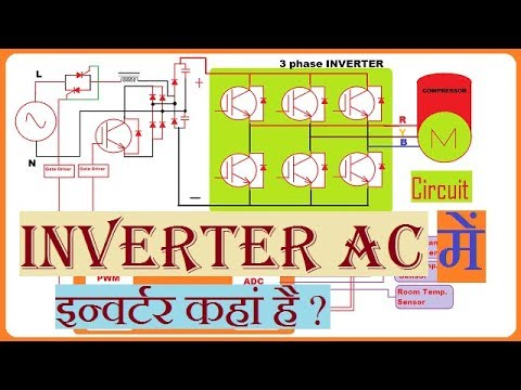 technology of inverter ac  circuit diagram of inverter ac  know your  inverter air conditioner