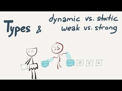 Typing: Static vs Dynamic, Weak vs. Strong / Intro to JavaScript ES6 programming, lesson 17