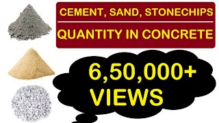 how to calculate cement sand and aggregate quantity in concrete