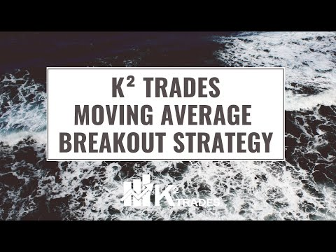 K2 TRADES - Moving Average Breakout Strategy