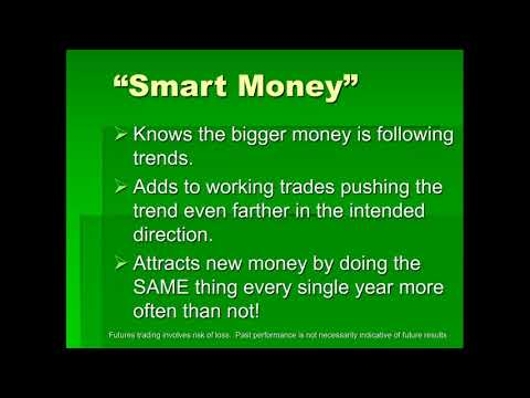 "Seasonality is a ""Smart Money"" Trend Trading Secret 