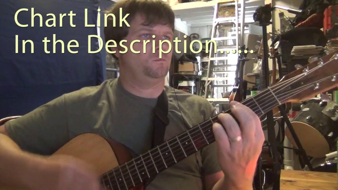 Lithium Nirvana Guitar Chord Chart Youtube